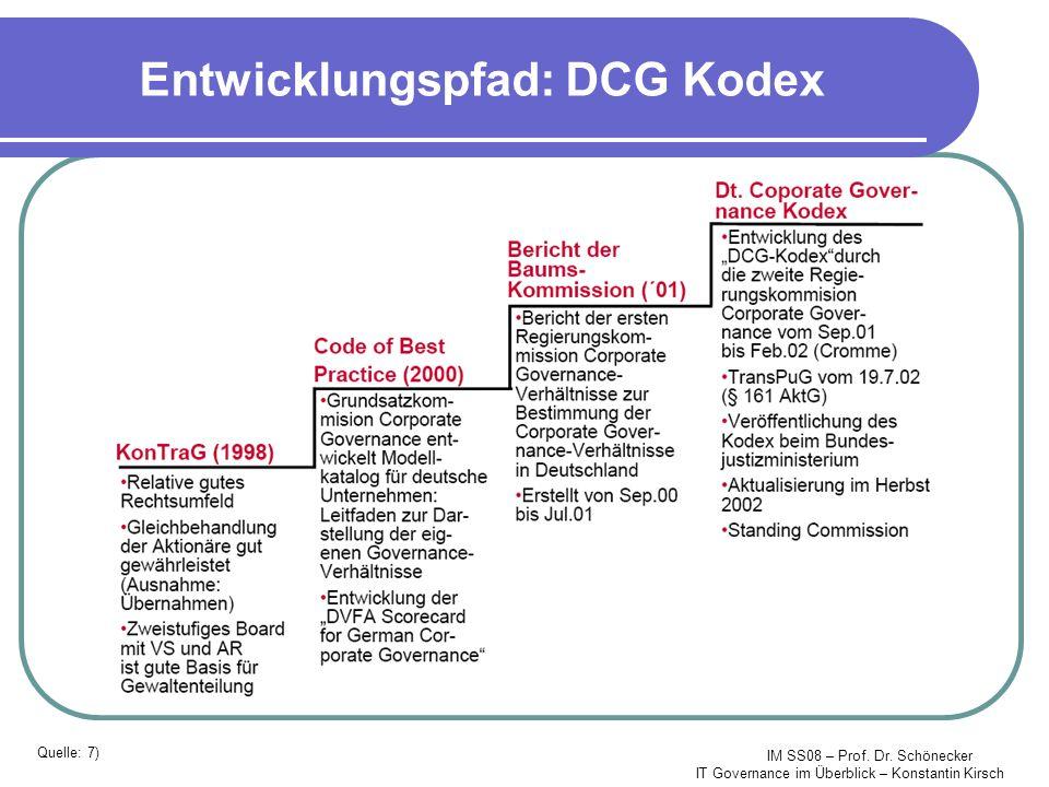 IM SS08 – Prof. Dr. Schönecker IT Governance im Überblick – Konstantin Kirsch Entwicklungspfad: DCG Kodex Quelle: 7)