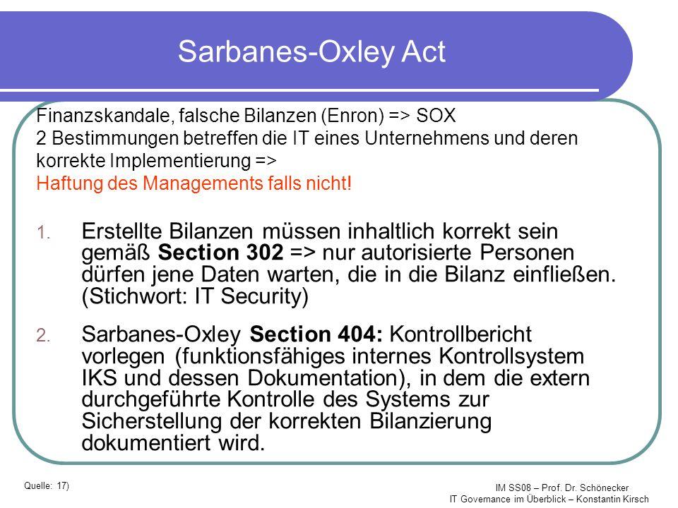 IM SS08 – Prof. Dr. Schönecker IT Governance im Überblick – Konstantin Kirsch Sarbanes-Oxley Act Finanzskandale, falsche Bilanzen (Enron) => SOX 2 Bes