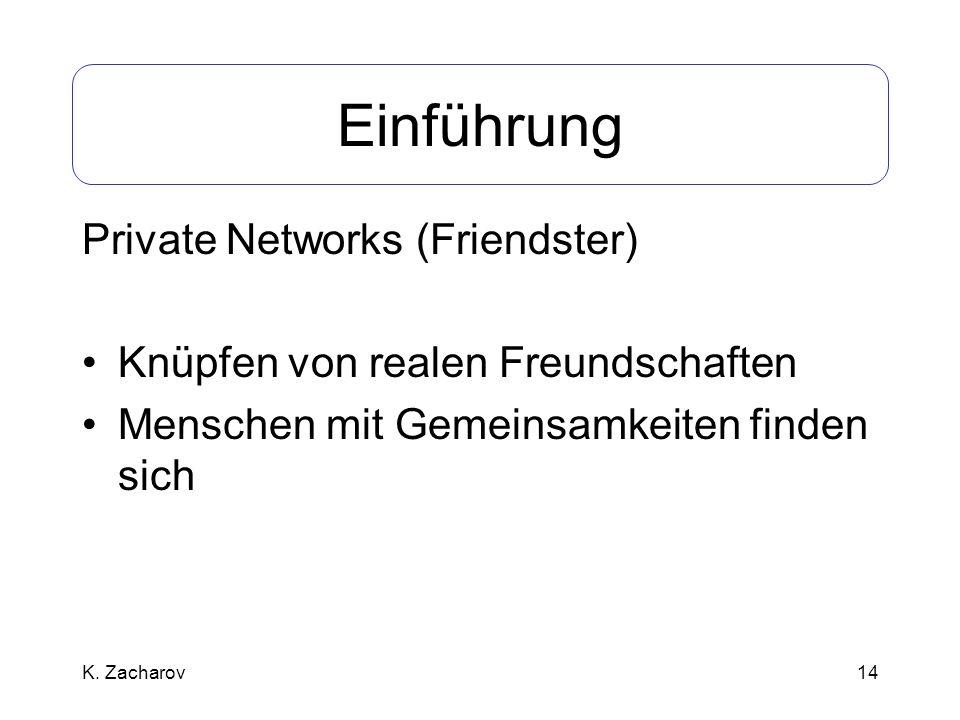 14 Einführung Private Networks (Friendster) Knüpfen von realen Freundschaften Menschen mit Gemeinsamkeiten finden sich K. Zacharov