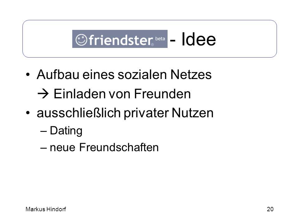 20 Friendster - Idee Aufbau eines sozialen Netzes Einladen von Freunden ausschließlich privater Nutzen –Dating –neue Freundschaften Markus Hindorf