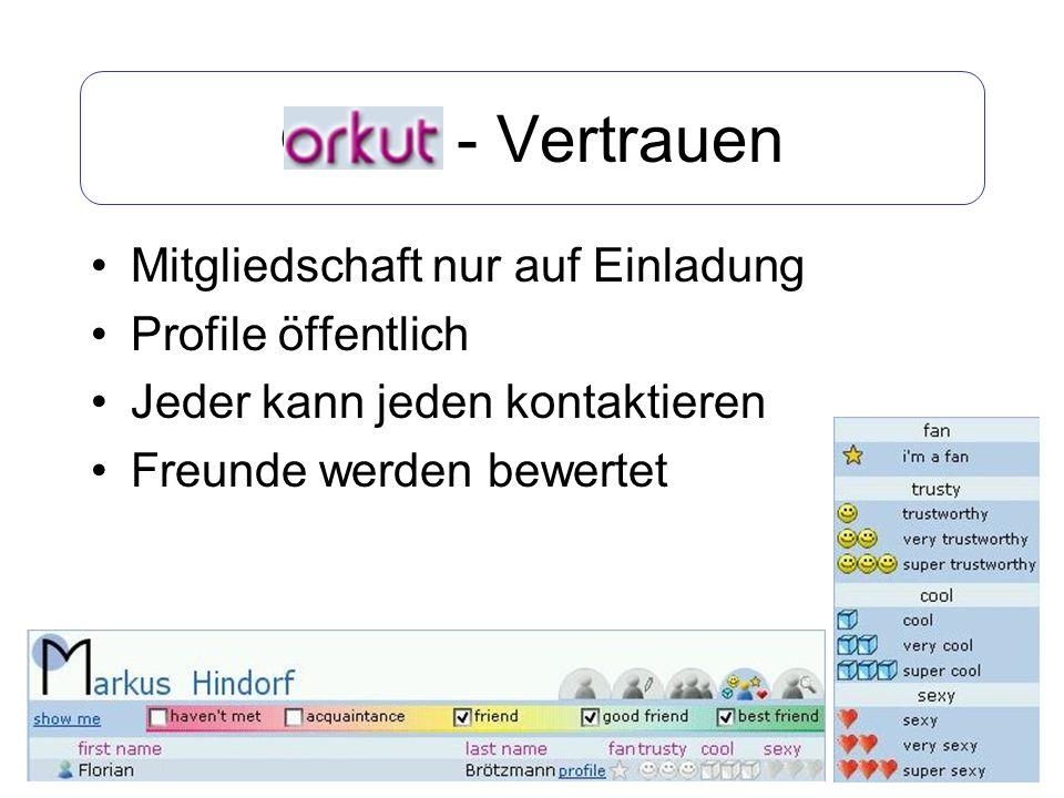 32 Orkut - Vertrauen Mitgliedschaft nur auf Einladung Profile öffentlich Jeder kann jeden kontaktieren Freunde werden bewertet