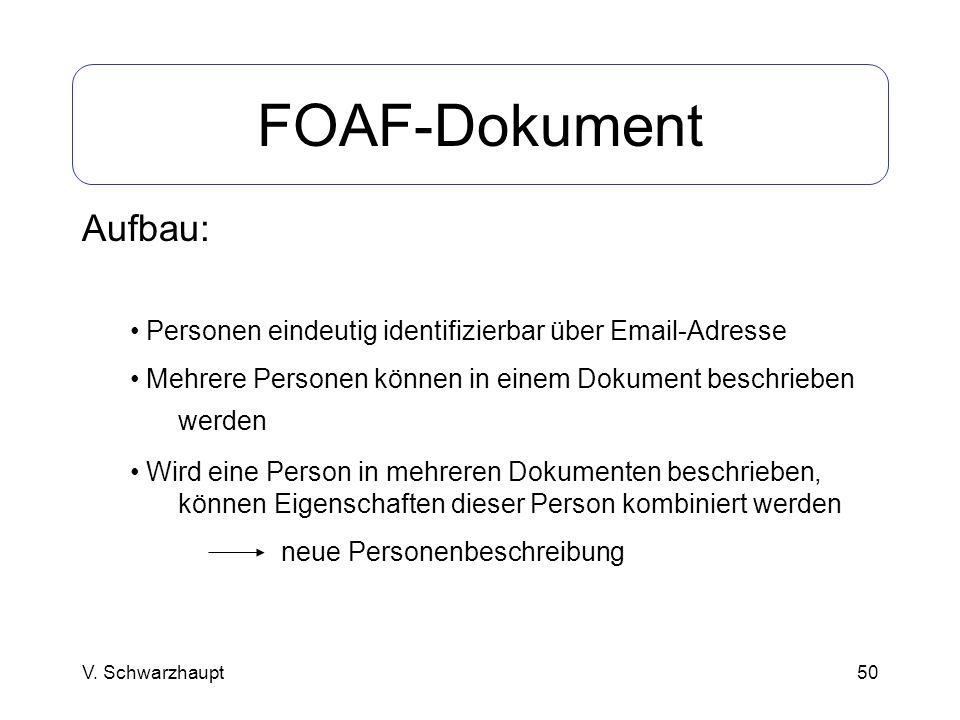 50 Aufbau: Personen eindeutig identifizierbar über Email-Adresse Mehrere Personen können in einem Dokument beschrieben werden Wird eine Person in mehr