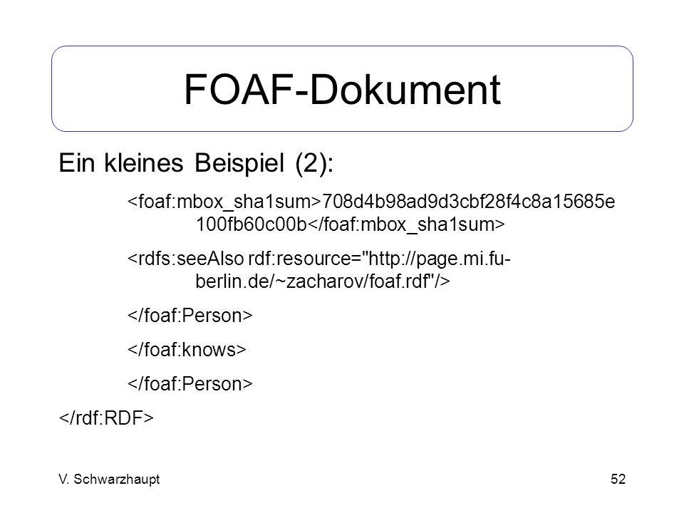 52 Ein kleines Beispiel (2): 708d4b98ad9d3cbf28f4c8a15685e 100fb60c00b FOAF-Dokument V. Schwarzhaupt