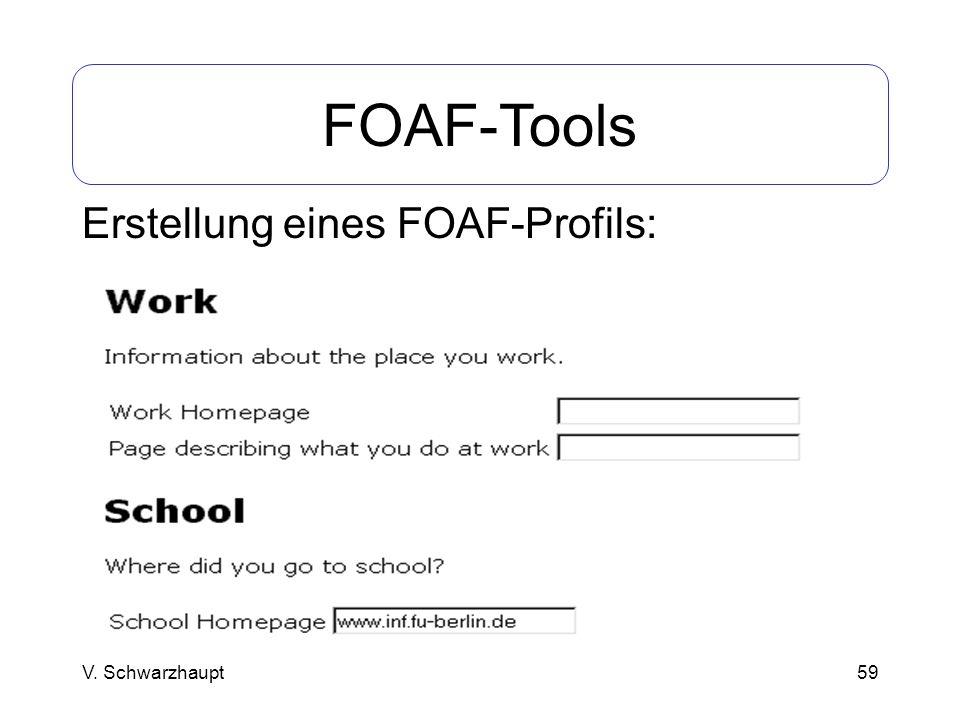 59 FOAF-Tools Erstellung eines FOAF-Profils: V. Schwarzhaupt