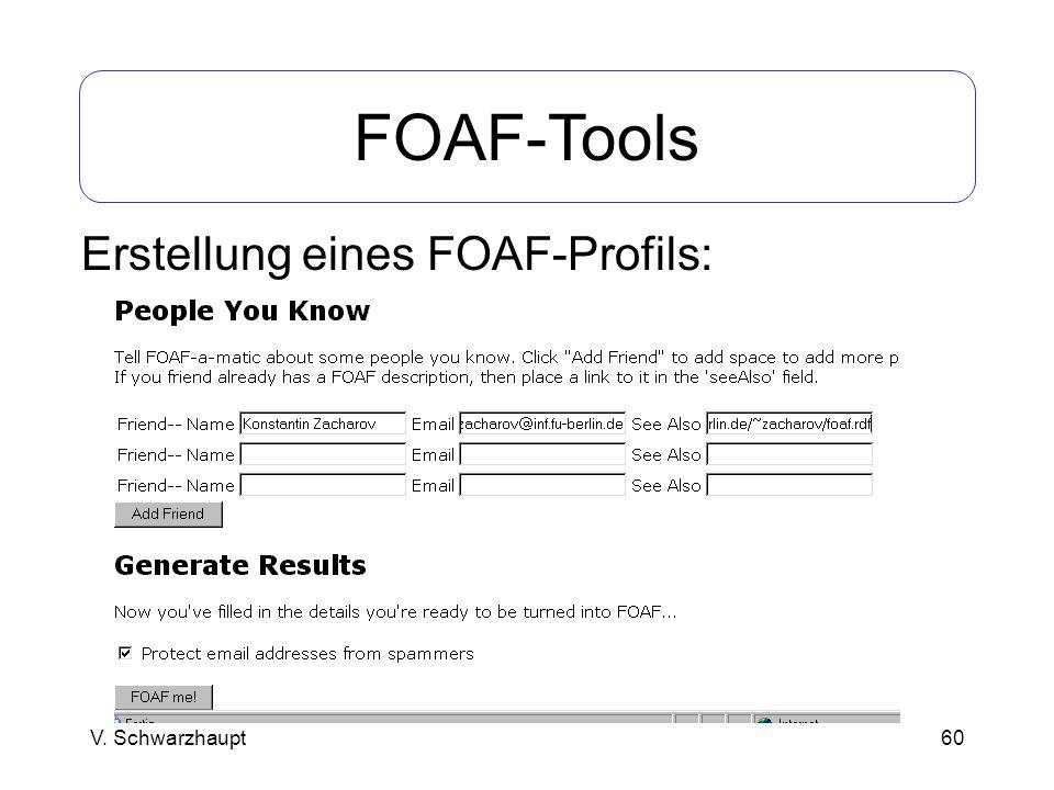 60 FOAF-Tools Erstellung eines FOAF-Profils: V. Schwarzhaupt