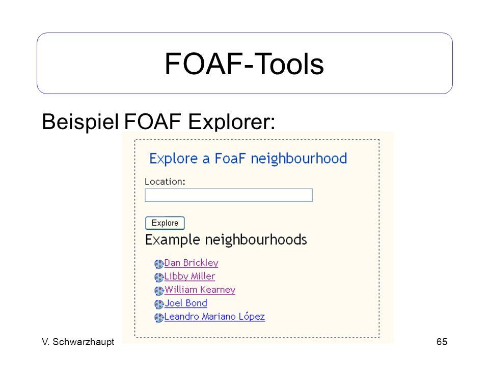 65 FOAF-Tools Beispiel FOAF Explorer: V. Schwarzhaupt