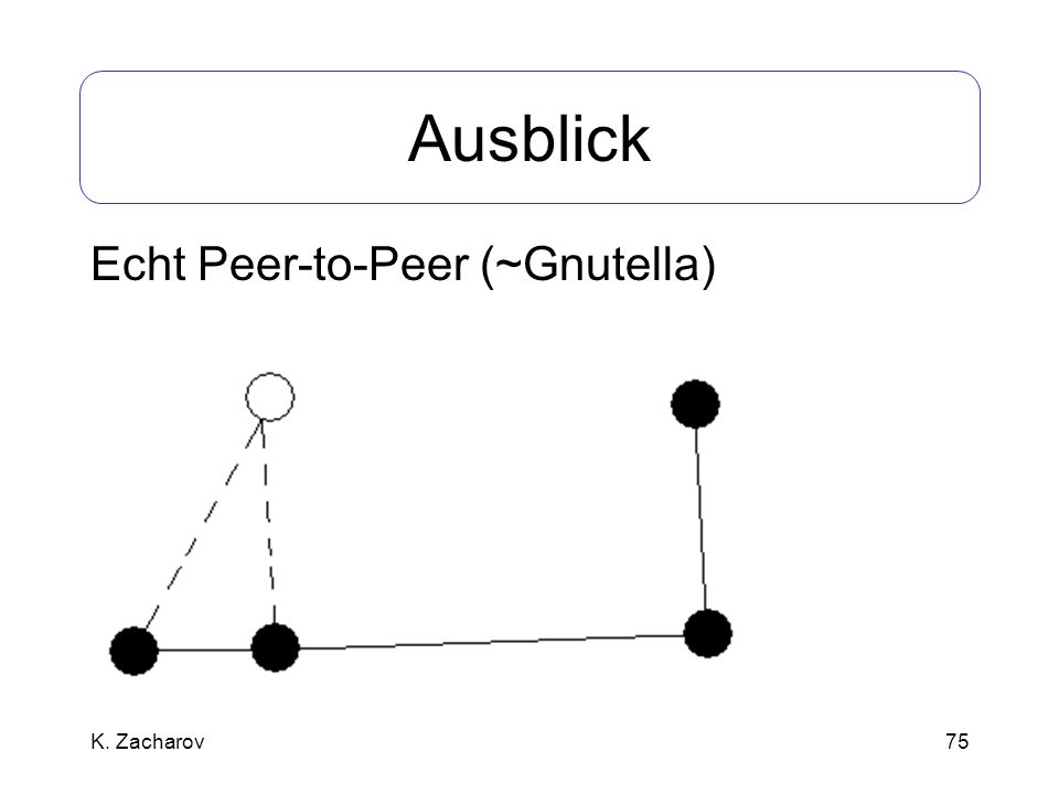 75 Ausblick Echt Peer-to-Peer (~Gnutella) K. Zacharov