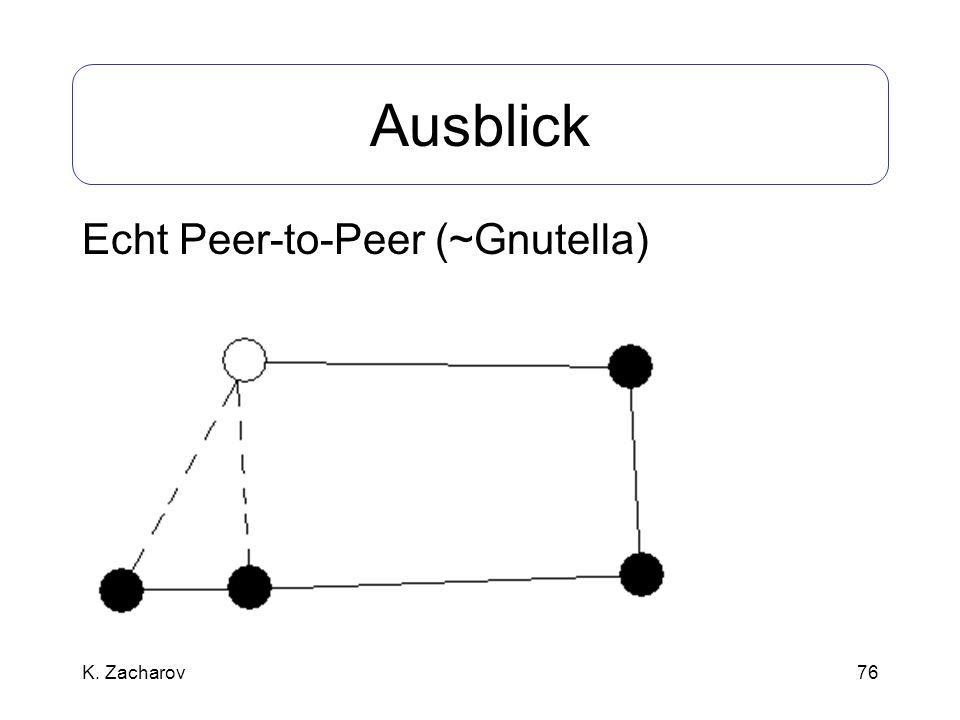 76 Ausblick Echt Peer-to-Peer (~Gnutella) K. Zacharov