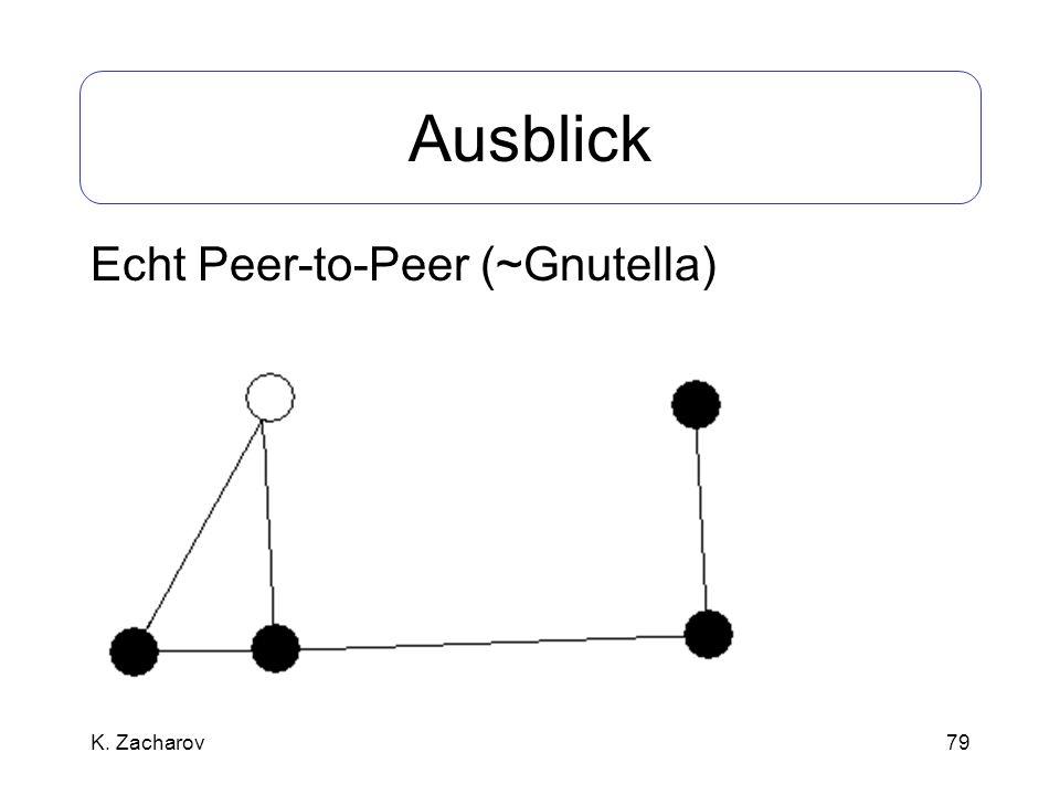 79 Ausblick Echt Peer-to-Peer (~Gnutella) K. Zacharov