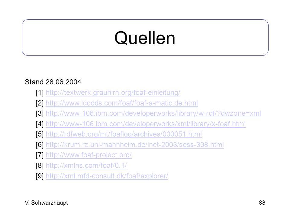 88 Quellen Stand 28.06.2004 [1] http://textwerk.grauhirn.org/foaf-einleitung/http://textwerk.grauhirn.org/foaf-einleitung/ [2] http://www.ldodds.com/f
