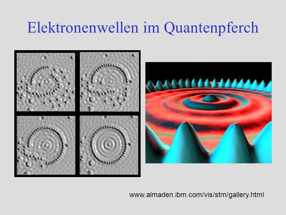 Elektronenwellen im Quantenpferch www.almaden.ibm.com/vis/stm/gallery.html
