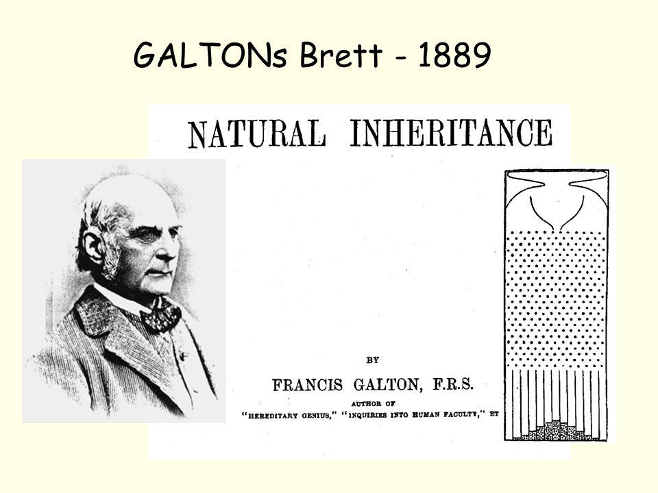 GALTONs Brett - 1889