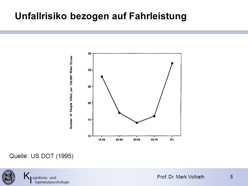 K ognitions- und I ngenieurpsychologie Fragestellung Prof.