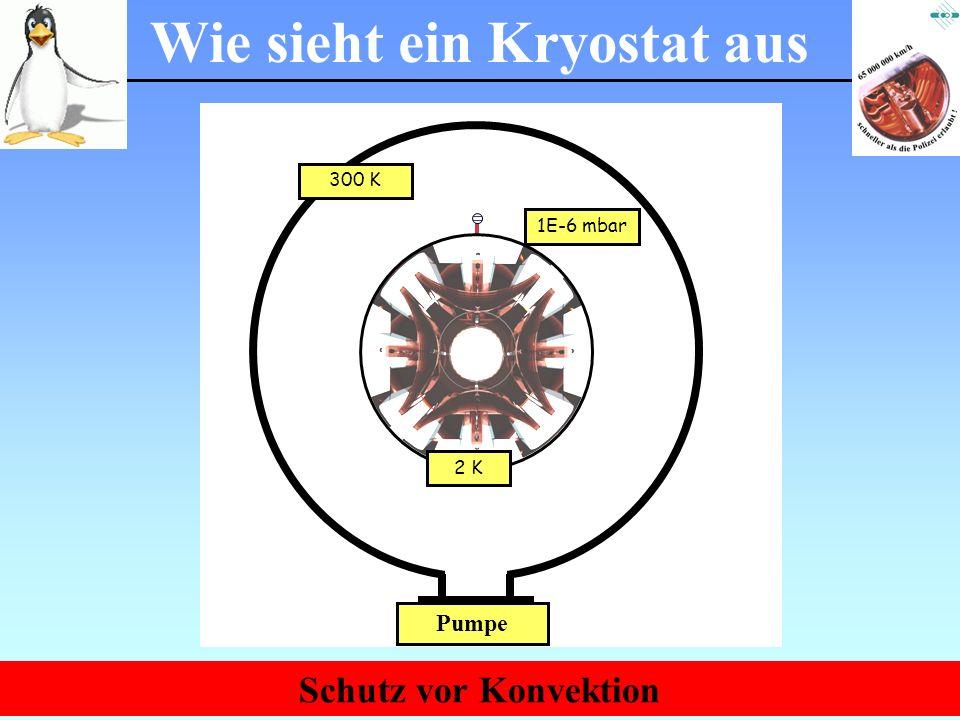 Physik am Samstagmorgen März 2007 1E-6 mbar Pumpe 300 K 2 K Wie sieht ein Kryostat aus Schutz vor Konvektion