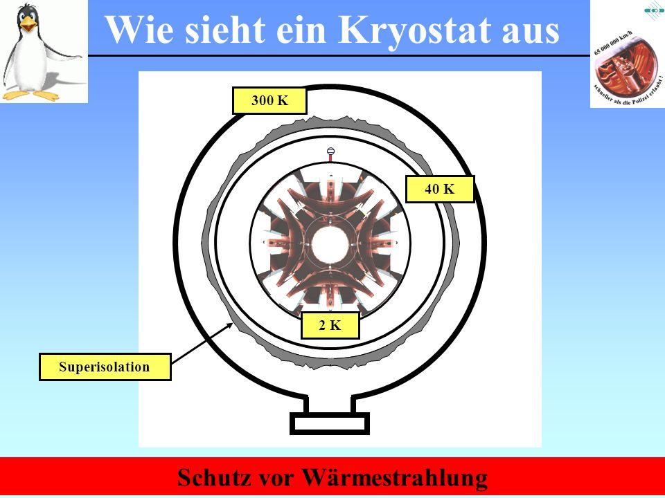 Physik am Samstagmorgen März 2007 300 K 2 K 40 K Superisolation Wie sieht ein Kryostat aus Schutz vor Wärmestrahlung