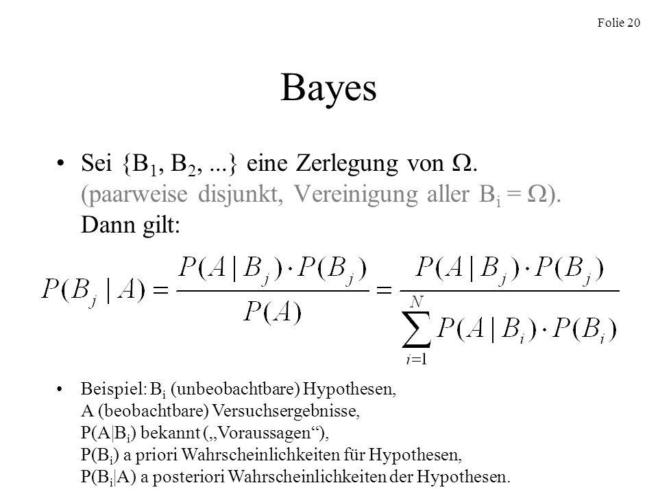 Folie 20 Bayes Sei {B 1, B 2,...} eine Zerlegung von. (paarweise disjunkt, Vereinigung aller B i = ). Dann gilt: Beispiel: B i (unbeobachtbare) Hypoth