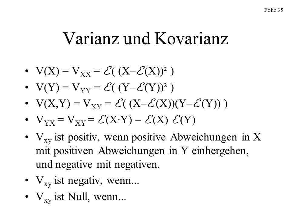 Folie 35 Varianz und Kovarianz V(X) = V XX = E ( (X– E (X))² ) V(Y) = V YY = E ( (Y– E (Y))² ) V(X,Y) = V XY = E ( (X– E (X))(Y– E (Y)) ) V YX = V XY