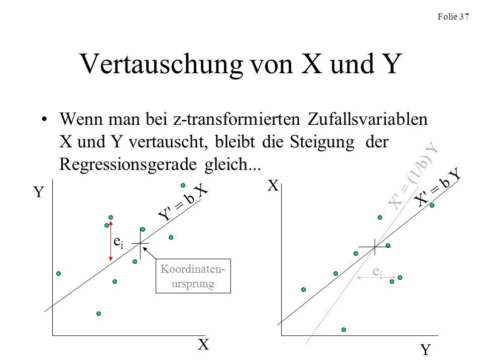 Folie 37 Vertauschung von X und Y Wenn man bei z-transformierten Zufallsvariablen X und Y vertauscht, bleibt die Steigung der Regressionsgerade gleich