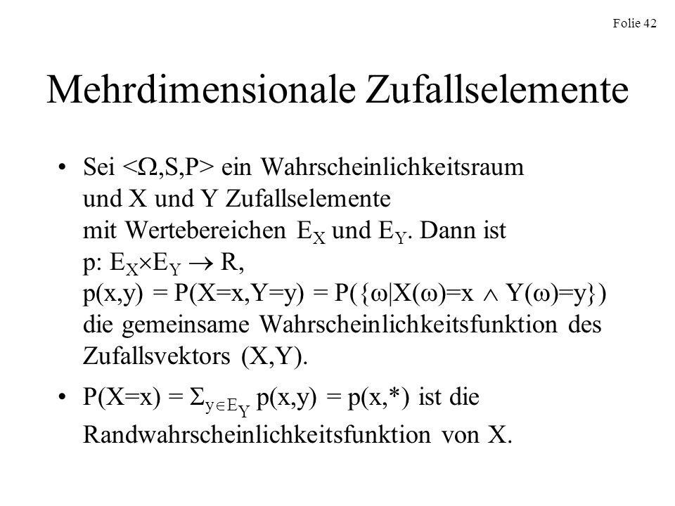 Folie 42 Mehrdimensionale Zufallselemente Sei ein Wahrscheinlichkeitsraum und X und Y Zufallselemente mit Wertebereichen E X und E Y. Dann ist p: E X