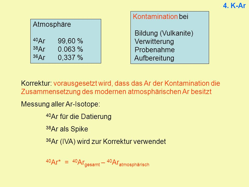 4. K-Ar Atmosphäre 40 Ar99,60 % 38 Ar0.063 % 36 Ar0,337 % Kontamination bei Bildung (Vulkanite) Verwitterung Probenahme Aufbereitung Korrektur: voraus
