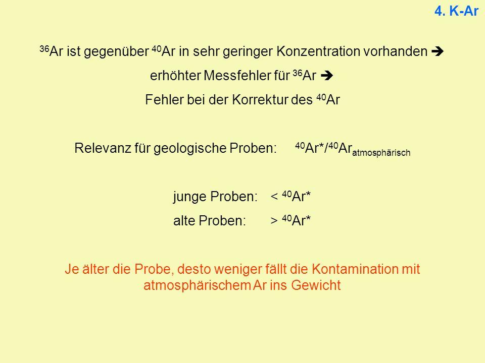 4. K-Ar 36 Ar ist gegenüber 40 Ar in sehr geringer Konzentration vorhanden erhöhter Messfehler für 36 Ar Fehler bei der Korrektur des 40 Ar Relevanz f