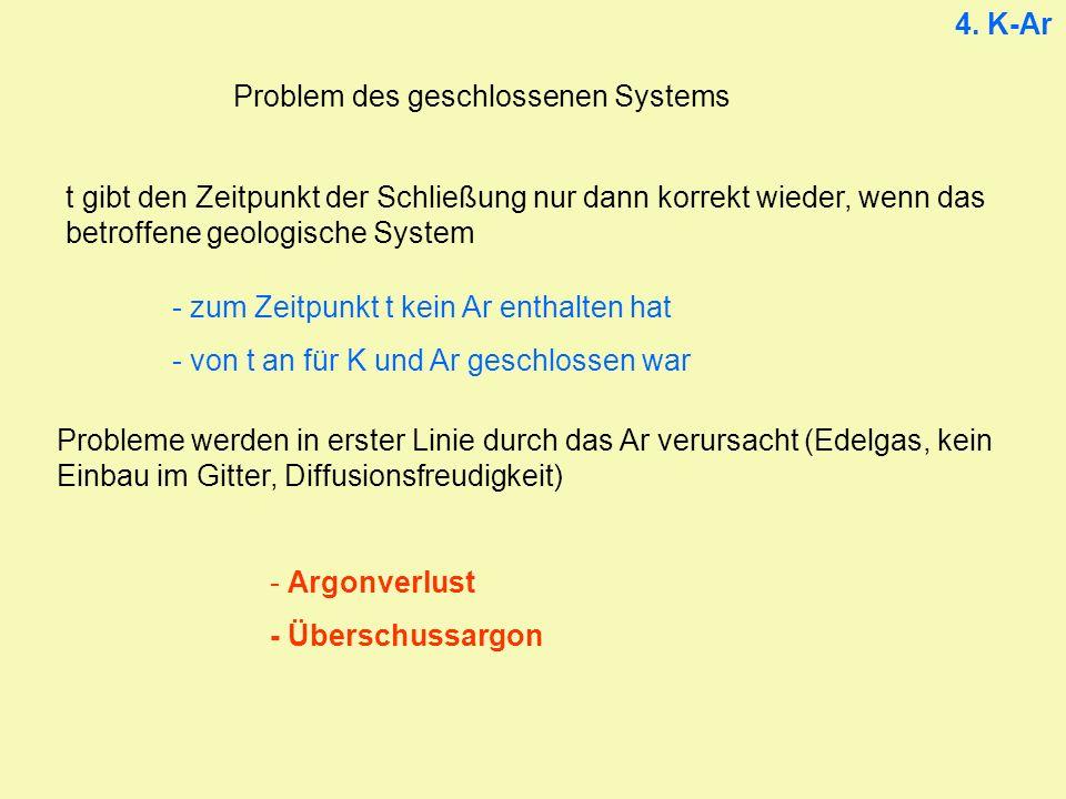 4. K-Ar Problem des geschlossenen Systems t gibt den Zeitpunkt der Schließung nur dann korrekt wieder, wenn das betroffene geologische System - zum Ze