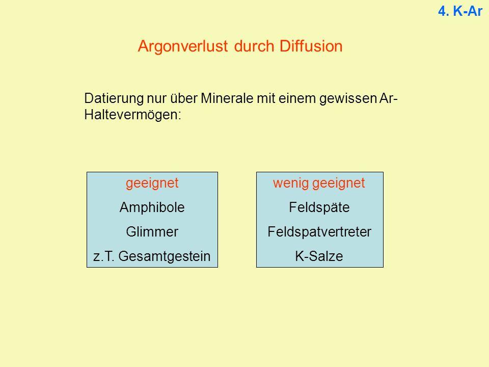 Datierung nur über Minerale mit einem gewissen Ar- Haltevermögen: geeignet Amphibole Glimmer z.T.
