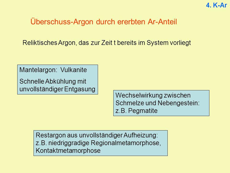 4. K-Ar Überschuss-Argon durch ererbten Ar-Anteil Reliktisches Argon, das zur Zeit t bereits im System vorliegt Mantelargon: Vulkanite Schnelle Abkühl