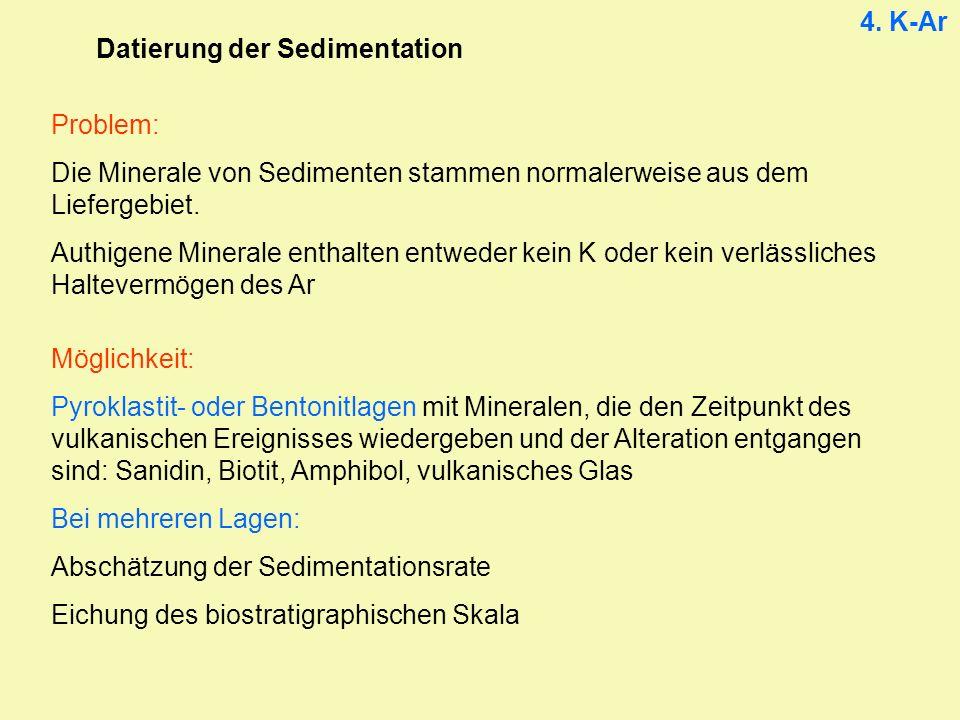 4. K-Ar Datierung der Sedimentation Problem: Die Minerale von Sedimenten stammen normalerweise aus dem Liefergebiet. Authigene Minerale enthalten entw