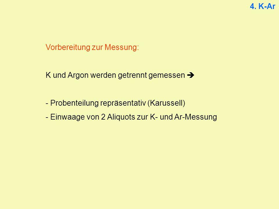 4. K-Ar Vorbereitung zur Messung: K und Argon werden getrennt gemessen - Probenteilung repräsentativ (Karussell) - Einwaage von 2 Aliquots zur K- und