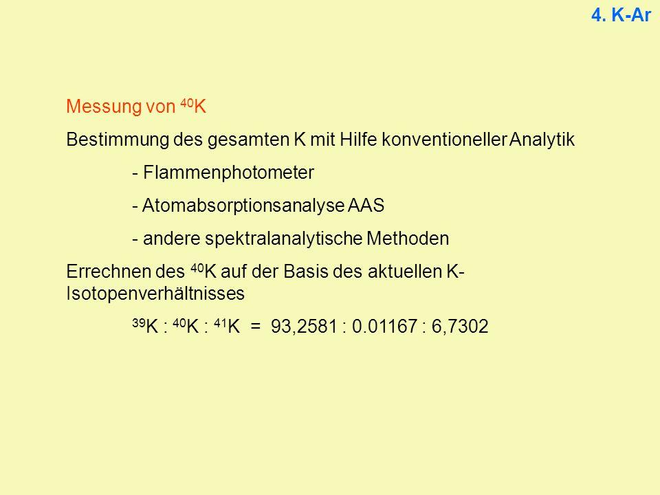 4. K-Ar Messung von 40 K Bestimmung des gesamten K mit Hilfe konventioneller Analytik - Flammenphotometer - Atomabsorptionsanalyse AAS - andere spektr