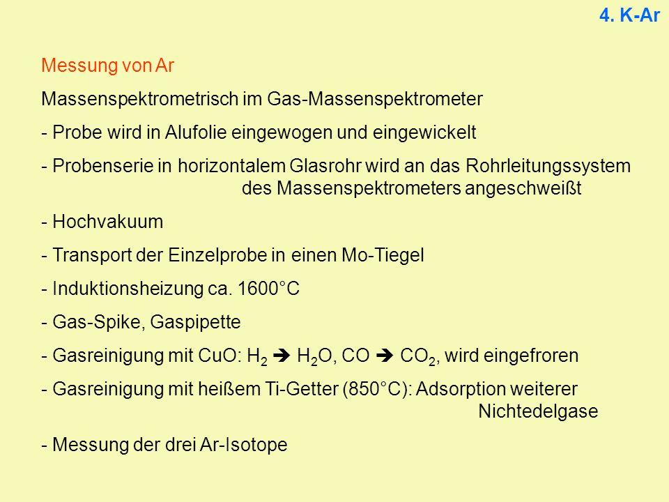 4. K-Ar Messung von Ar Massenspektrometrisch im Gas-Massenspektrometer - Probe wird in Alufolie eingewogen und eingewickelt - Probenserie in horizonta