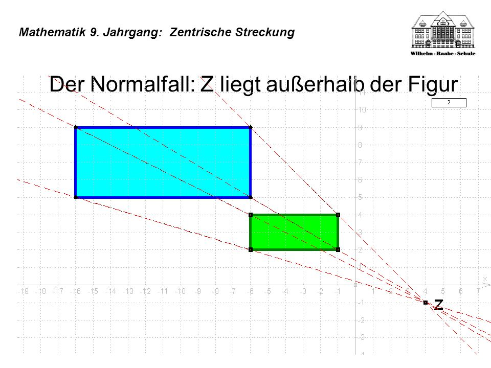 Mathematik 9. Jahrgang: Zentrische Streckung Der Normalfall: Z liegt außerhalb der Figur