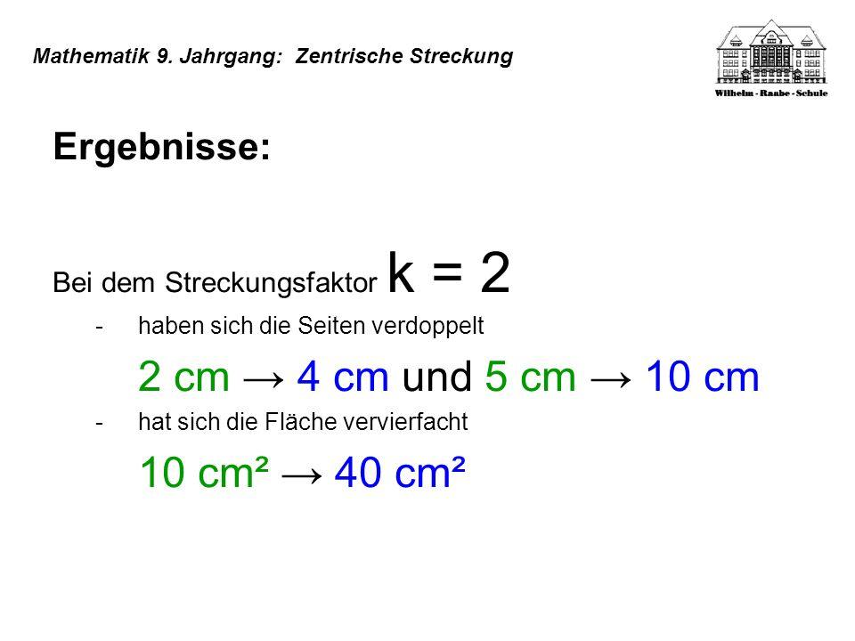 Ergebnisse: Bei dem Streckungsfaktor k = 2 - haben sich die Seiten verdoppelt 2 cm 4 cm und 5 cm 10 cm - hat sich die Fläche vervierfacht 10 cm² 40 cm