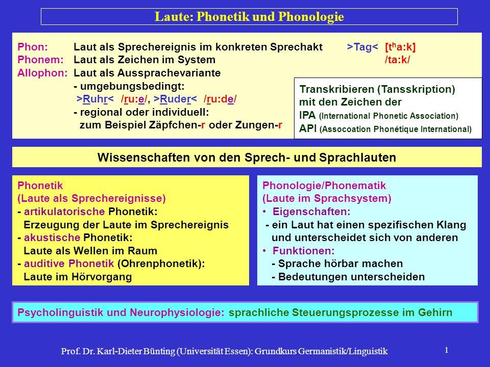 Prof. Dr. Karl-Dieter Bünting (Universität Essen): Grundkurs Germanistik/Linguistik 1 Phon:Laut als Sprechereignis im konkreten Sprechakt >Tag<[t h a: