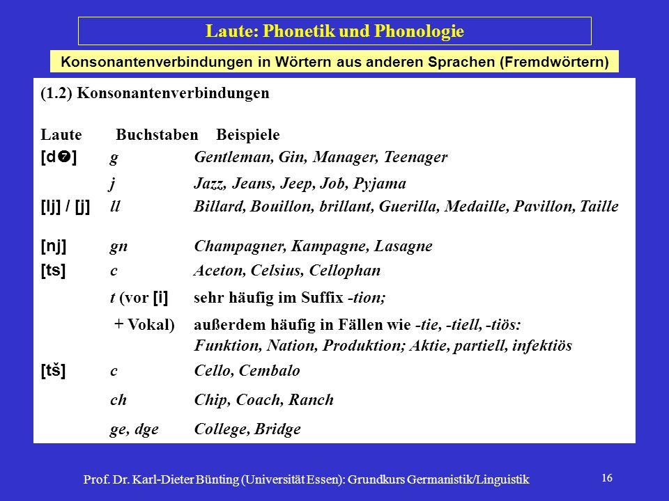 Prof. Dr. Karl-Dieter Bünting (Universität Essen): Grundkurs Germanistik/Linguistik 16 Laute: Phonetik und Phonologie (1.2) Konsonantenverbindungen La