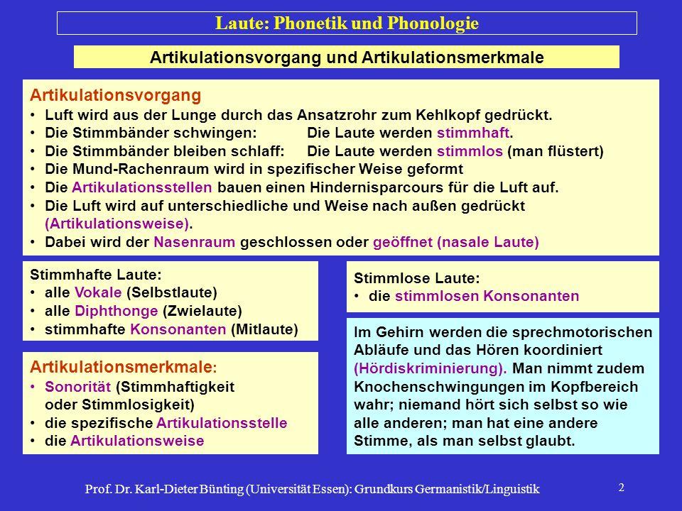 Prof. Dr. Karl-Dieter Bünting (Universität Essen): Grundkurs Germanistik/Linguistik 2 Artikulationsvorgang und Artikulationsmerkmale Artikulationsvorg