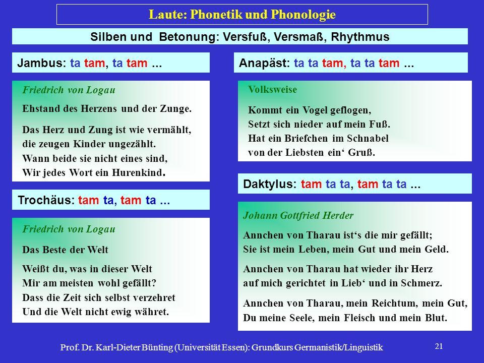 Prof. Dr. Karl-Dieter Bünting (Universität Essen): Grundkurs Germanistik/Linguistik 21 Anapäst: ta tam, ta tam... Volksweise Kommt ein Vogel geflogen,