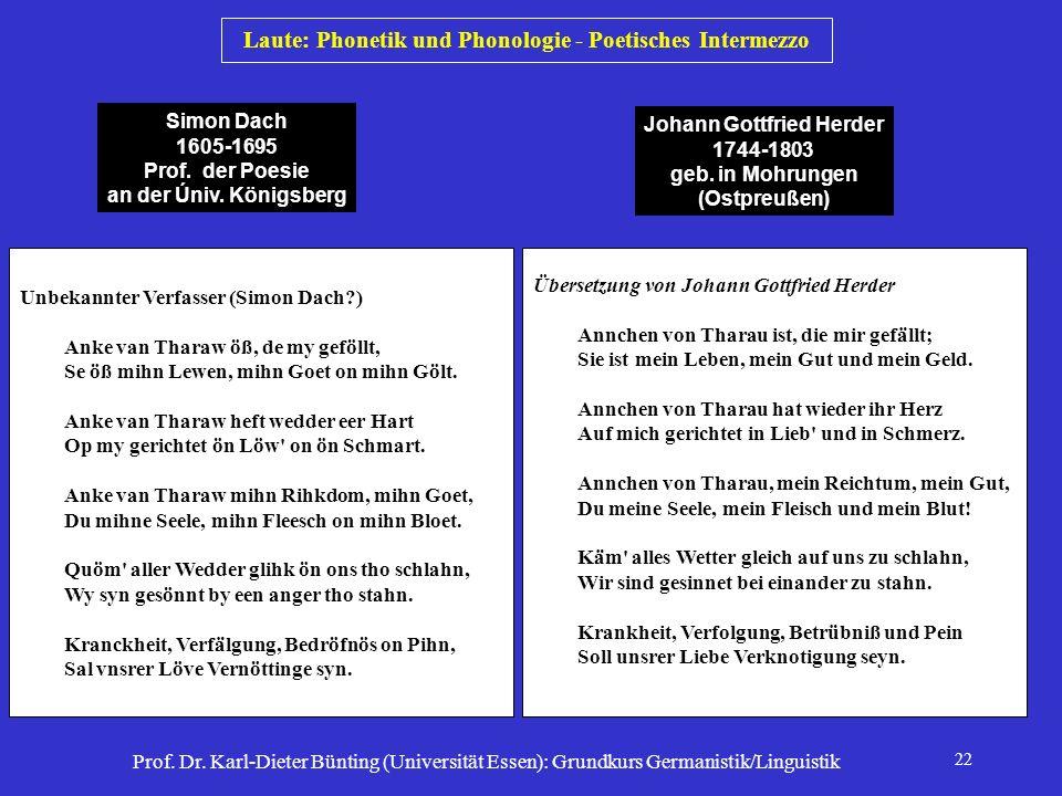 Prof. Dr. Karl-Dieter Bünting (Universität Essen): Grundkurs Germanistik/Linguistik 22 Unbekannter Verfasser (Simon Dach?) Anke van Tharaw öß, de my g