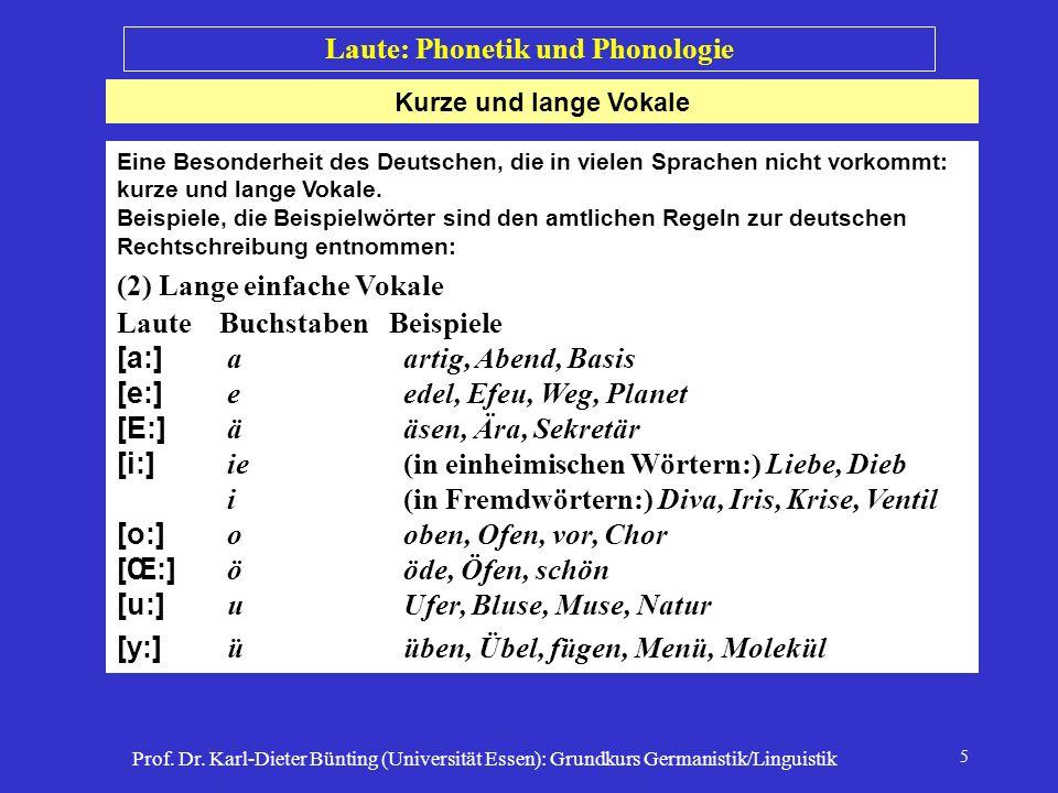Prof. Dr. Karl-Dieter Bünting (Universität Essen): Grundkurs Germanistik/Linguistik 5 Kurze und lange Vokale Laute: Phonetik und Phonologie Eine Beson