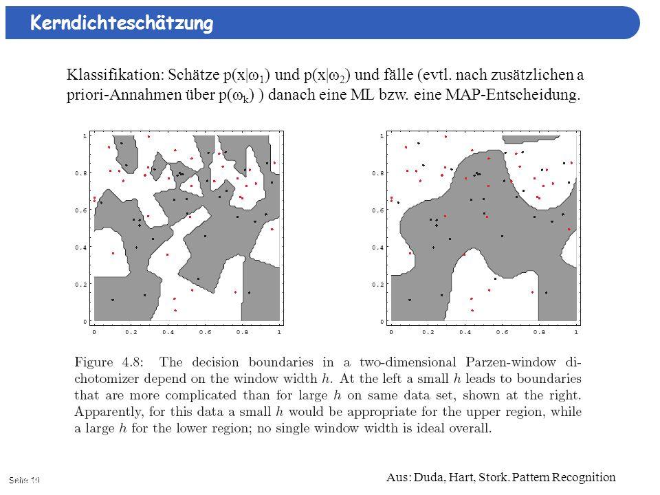 Seite 1012/27/2013| Aus: Duda, Hart, Stork. Pattern Recognition Klassifikation: Schätze p(x|ω 1 ) und p(x|ω 2 ) und fälle (evtl. nach zusätzlichen a p
