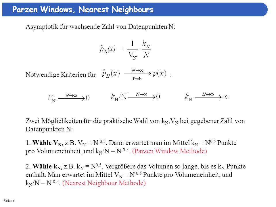 Seite 412/27/2013| Asymptotik für wachsende Zahl von Datenpunkten N: Parzen Windows, Nearest Neighbours Notwendige Kriterien für : Zwei Möglichkeiten