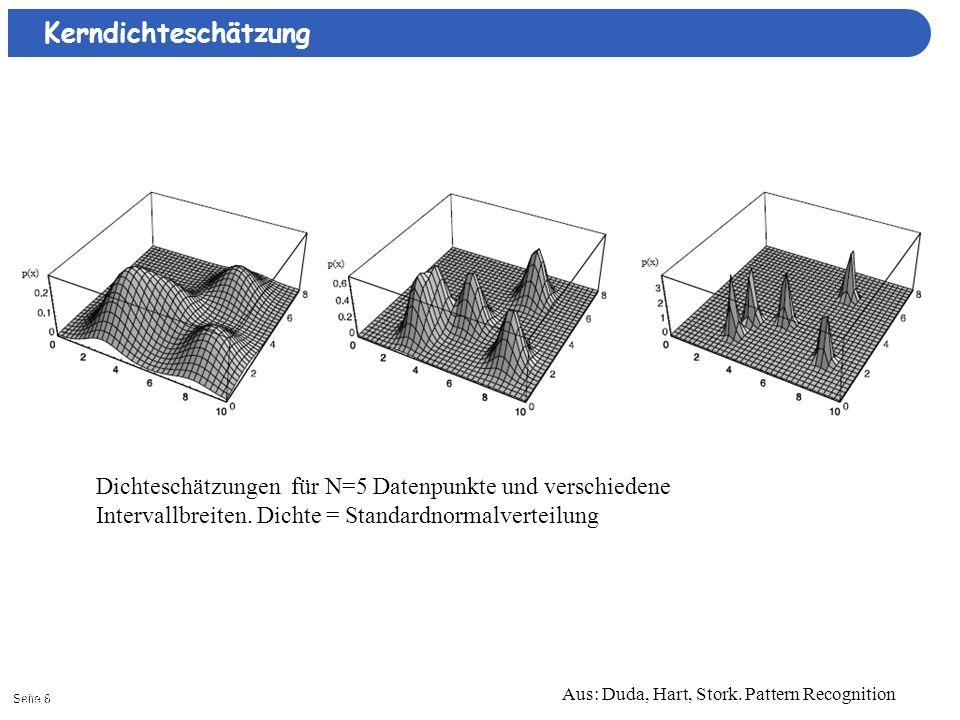 Seite 912/27/2013| Gauß Kernel Epanechnikov Kernel Tri-cube Kernel Kerndichteschätzung Gebräuchliche Kerndichten sind: