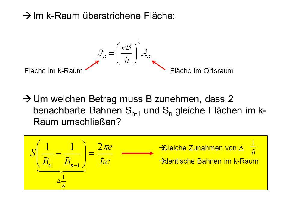 Im k-Raum überstrichene Fläche: Um welchen Betrag muss B zunehmen, dass 2 benachbarte Bahnen S n-1 und S n gleiche Flächen im k- Raum umschließen? Flä
