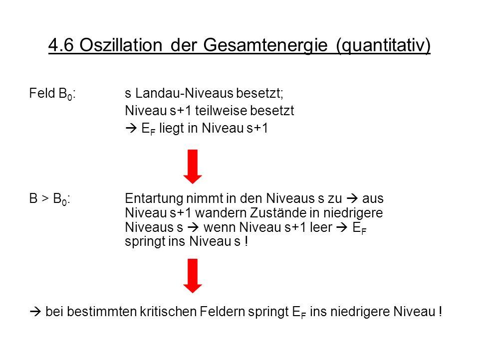 4.6 Oszillation der Gesamtenergie (quantitativ) Feld B 0 :s Landau-Niveaus besetzt; Niveau s+1 teilweise besetzt E F liegt in Niveau s+1 B > B 0 :Enta