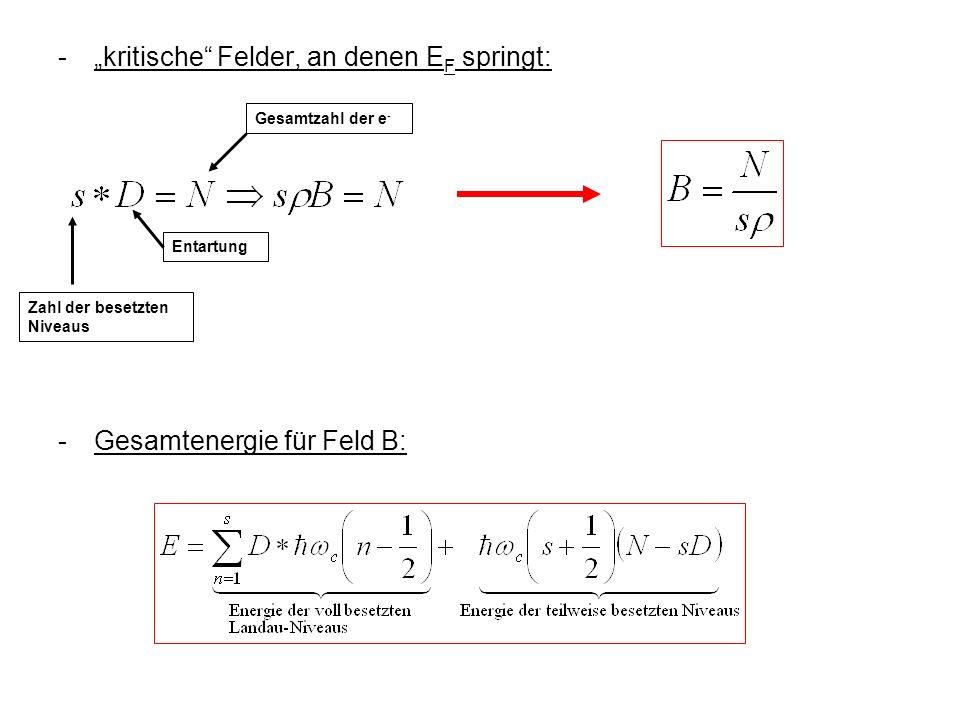 -kritische Felder, an denen E F springt: -Gesamtenergie für Feld B: Zahl der besetzten Niveaus Entartung Gesamtzahl der e -
