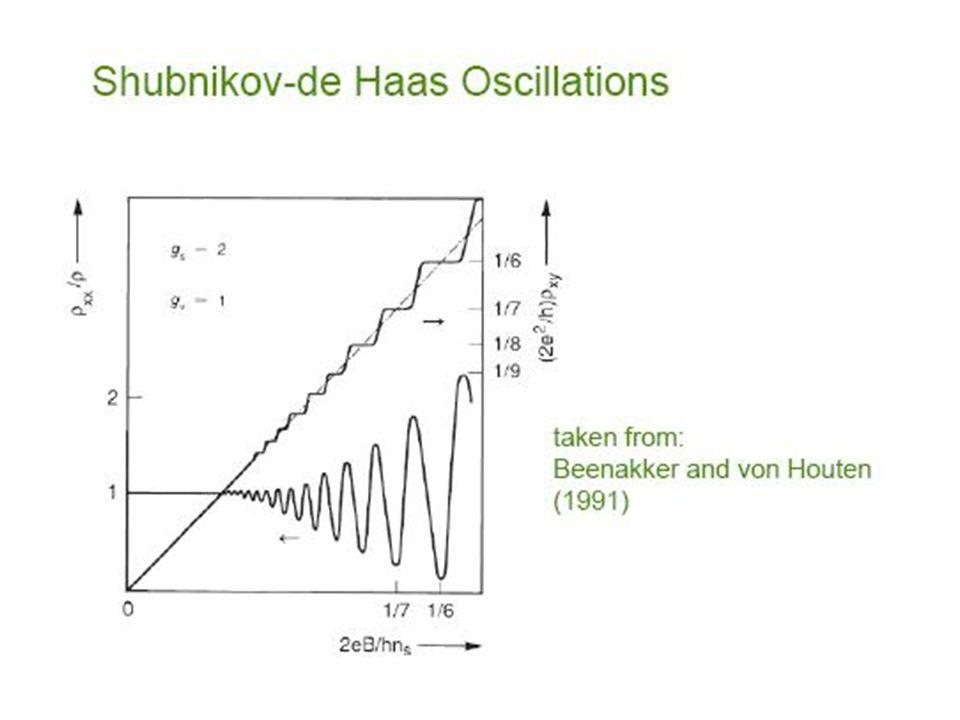 Experimentelle Bestimmung der Fermiflächen: aus Messungen der Oszillationen des Widerstandes mit (1/B) kann man die Extremalfläche S (Fermifläche) bestimmen: Rekonstruktion der Fermiflächen möglich !
