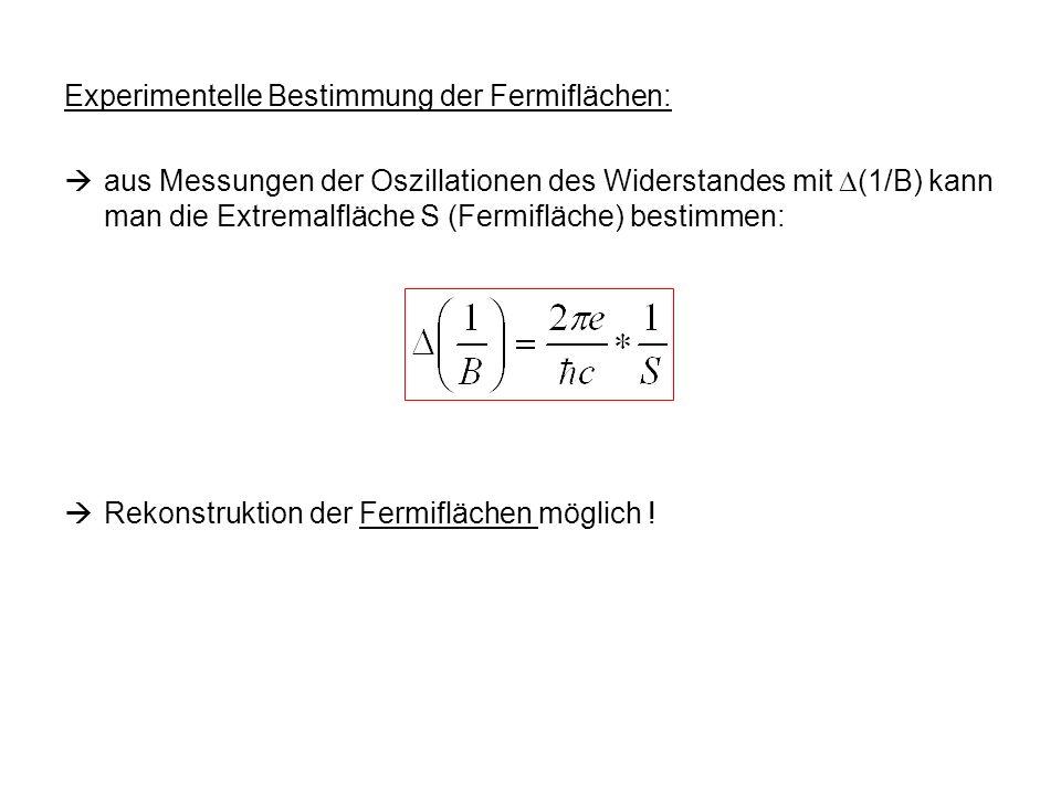 Experimentelle Bestimmung der Fermiflächen: aus Messungen der Oszillationen des Widerstandes mit (1/B) kann man die Extremalfläche S (Fermifläche) bes