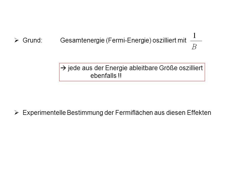 Grund:Gesamtenergie (Fermi-Energie) oszilliert mit jede aus der Energie ableitbare Größe oszilliert ebenfalls !! Experimentelle Bestimmung der Fermifl