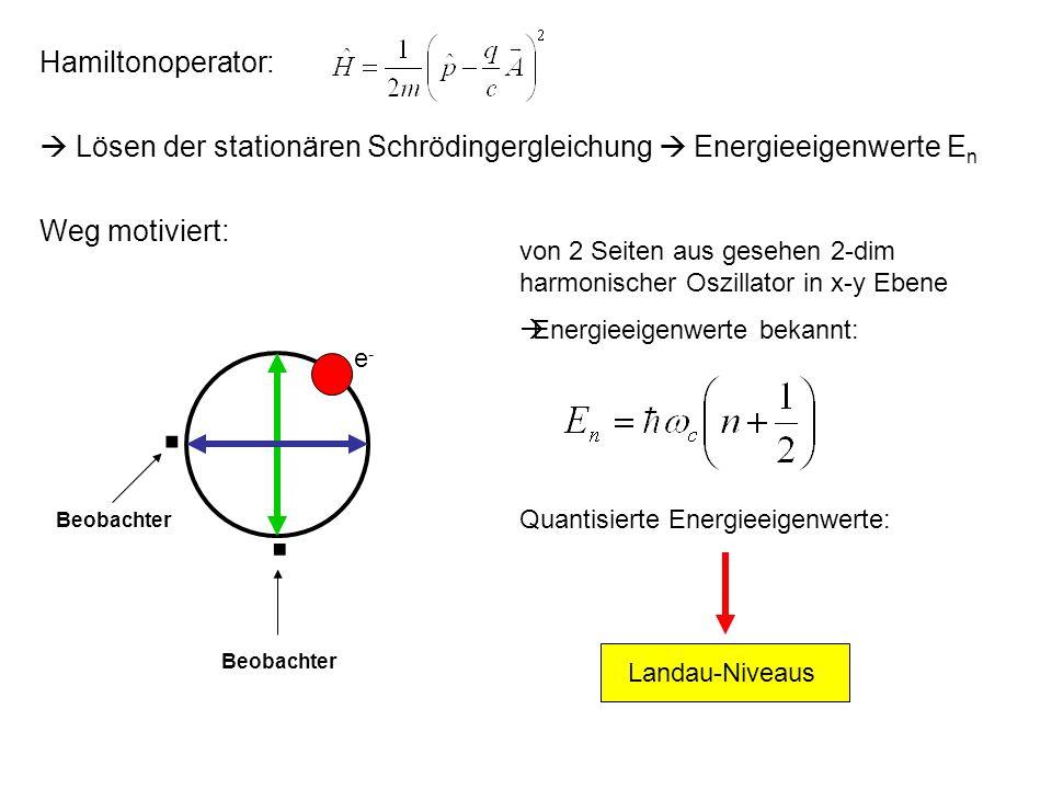 Hamiltonoperator: Lösen der stationären Schrödingergleichung Energieeigenwerte E n Weg motiviert: e-e-. Beobachter. von 2 Seiten aus gesehen 2-dim har